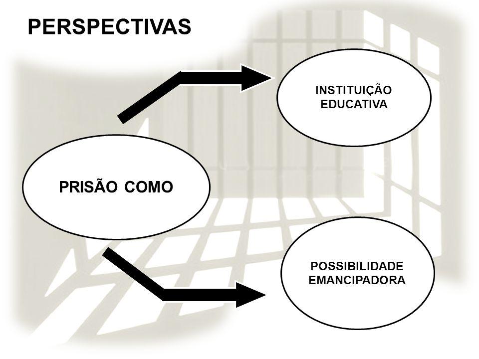PERSPECTIVAS PRISÃO COMO INSTITUIÇÃO EDUCATIVA POSSIBILIDADE EMANCIPADORA