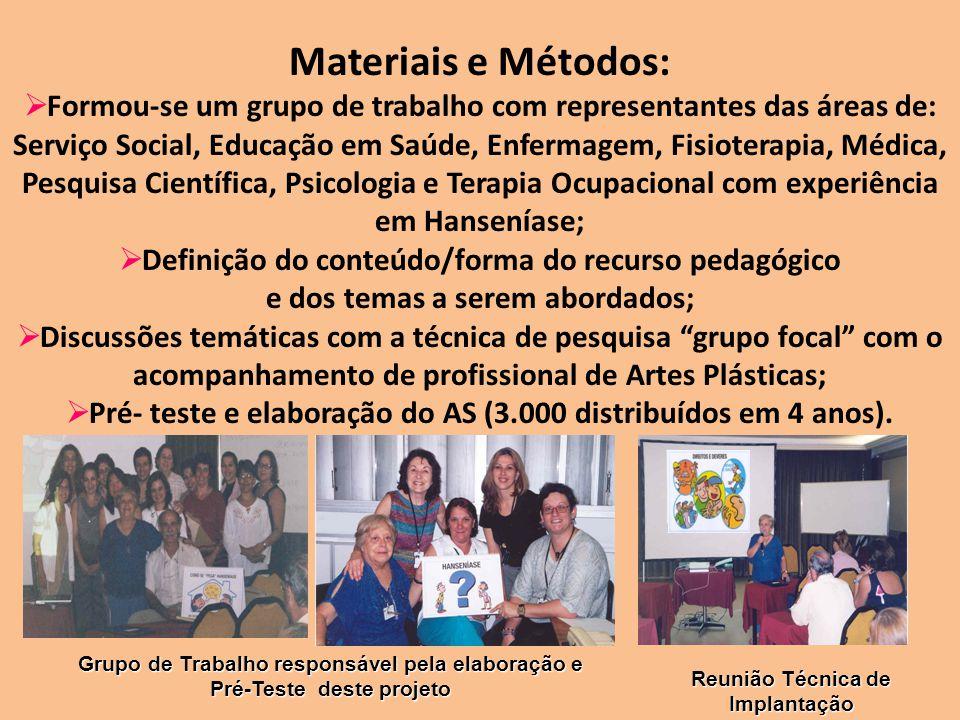 Materiais e Métodos: Formou-se um grupo de trabalho com representantes das áreas de: Serviço Social, Educação em Saúde, Enfermagem, Fisioterapia, Médi