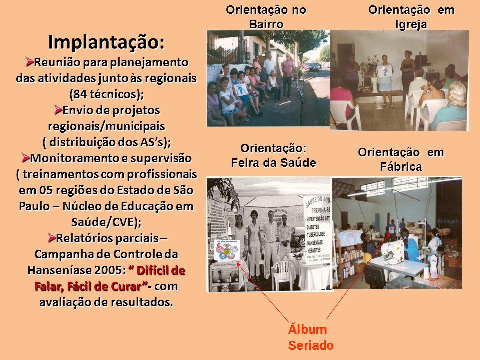Consolidação: Apresentação de Projetos de Pesquisa Municipais; Treinamento de profissionais do PSF Treinamento de profissionais do PSF ( médicos, enfermeiros, ACS); Orientação de usuários e da população em geral na instituição saúde, ONGs, educação...; Orientação de usuários e da população em geral na instituição saúde, ONGs, educação...; Planejamento da campanha de 2006: Difícil de Falar, Fácil de Curar; Planejamento da campanha de 2006: Difícil de Falar, Fácil de Curar; Monitoramento e Avaliação dos relatórios enviados; Monitoramento e Avaliação dos relatórios enviados; Resultados das respostas enviadas do roteiro de avaliação de impacto pelos municípios de setembro a dezembro de 2006 Resultados das respostas enviadas do roteiro de avaliação de impacto pelos municípios de setembro a dezembro de 2006.