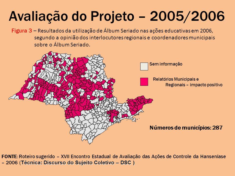 Avaliação do Projeto – 2005/2006 Figura 3 – Resultados da utilização de Álbum Seriado nas ações educativas em 2006, segundo a opinião dos interlocutor