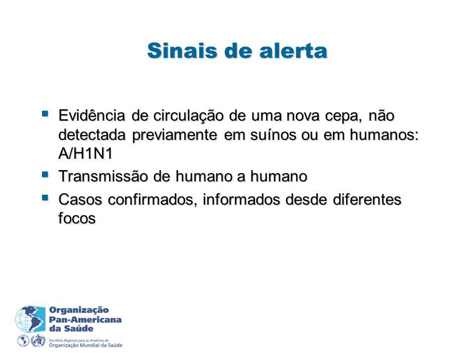 Sinais de alerta Evidência de circulação de uma nova cepa, não detectada previamente em suínos ou em humanos: A/H1N1 Evidência de circulação de uma nova cepa, não detectada previamente em suínos ou em humanos: A/H1N1 Transmissão de humano a humano Transmissão de humano a humano Casos confirmados, informados desde diferentes focos Casos confirmados, informados desde diferentes focos