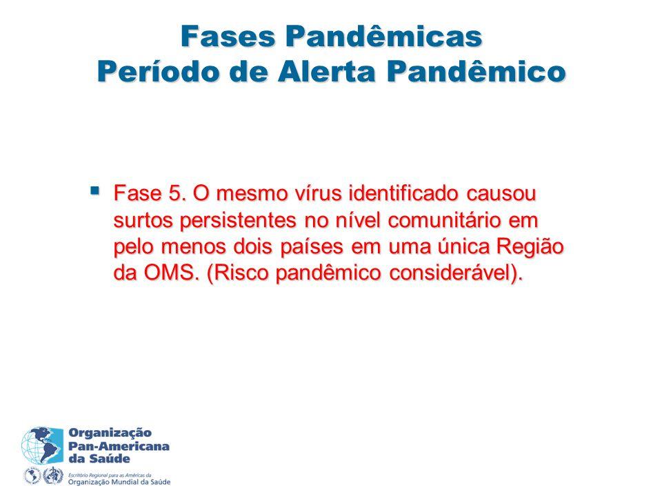 Fases Pandêmicas Período de Alerta Pandêmico Fase 5. O mesmo vírus identificado causou surtos persistentes no nível comunitário em pelo menos dois paí