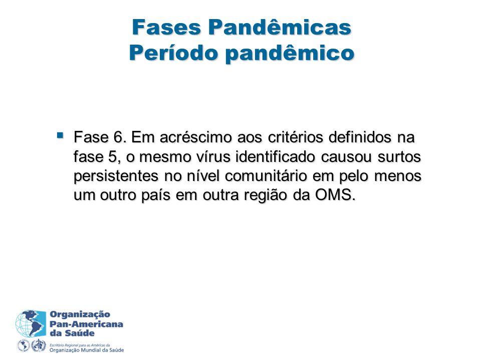 Fases Pandêmicas Período pandêmico Fase 6.