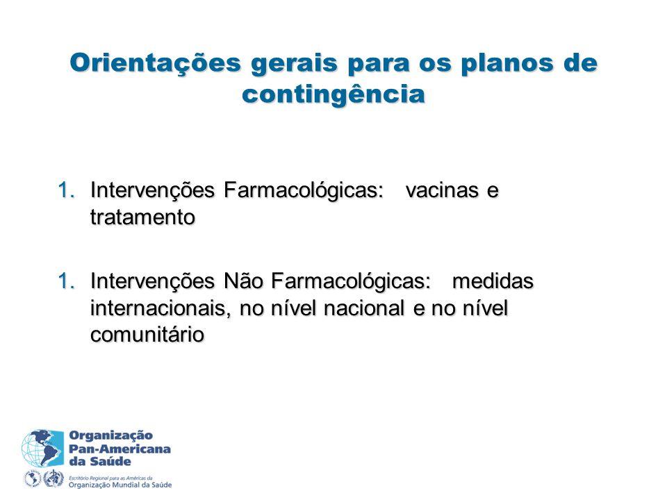 Orientações gerais para os planos de contingência 1.Intervenções Farmacológicas: vacinas e tratamento 1.Intervenções Não Farmacológicas: medidas internacionais, no nível nacional e no nível comunitário