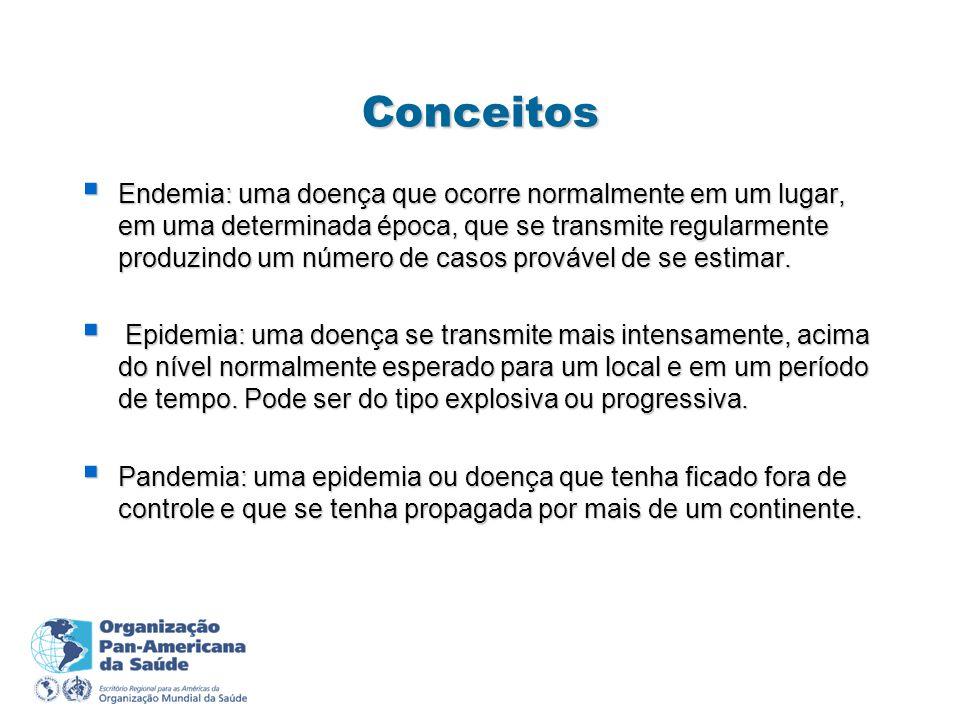 Conceitos Endemia: uma doença que ocorre normalmente em um lugar, em uma determinada época, que se transmite regularmente produzindo um número de casos provável de se estimar.