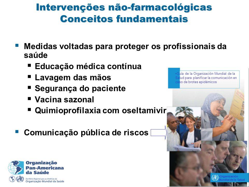 Intervenções não-farmacológicas Conceitos fundamentais Medidas voltadas para proteger os profissionais da saúde Educação médica contínua Lavagem das m