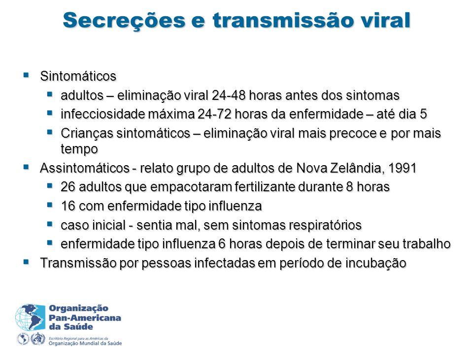 Sintomáticos Sintomáticos adultos – eliminação viral 24-48 horas antes dos sintomas adultos – eliminação viral 24-48 horas antes dos sintomas infeccio