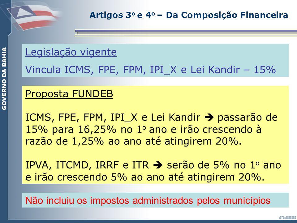 Artigos 3 o e 4 o – Da Composição Financeira Legislação vigente Vincula ICMS, FPE, FPM, IPI_X e Lei Kandir – 15% Proposta FUNDEB ICMS, FPE, FPM, IPI_X e Lei Kandir passarão de 15% para 16,25% no 1 o ano e irão crescendo à razão de 1,25% ao ano até atingirem 20%.