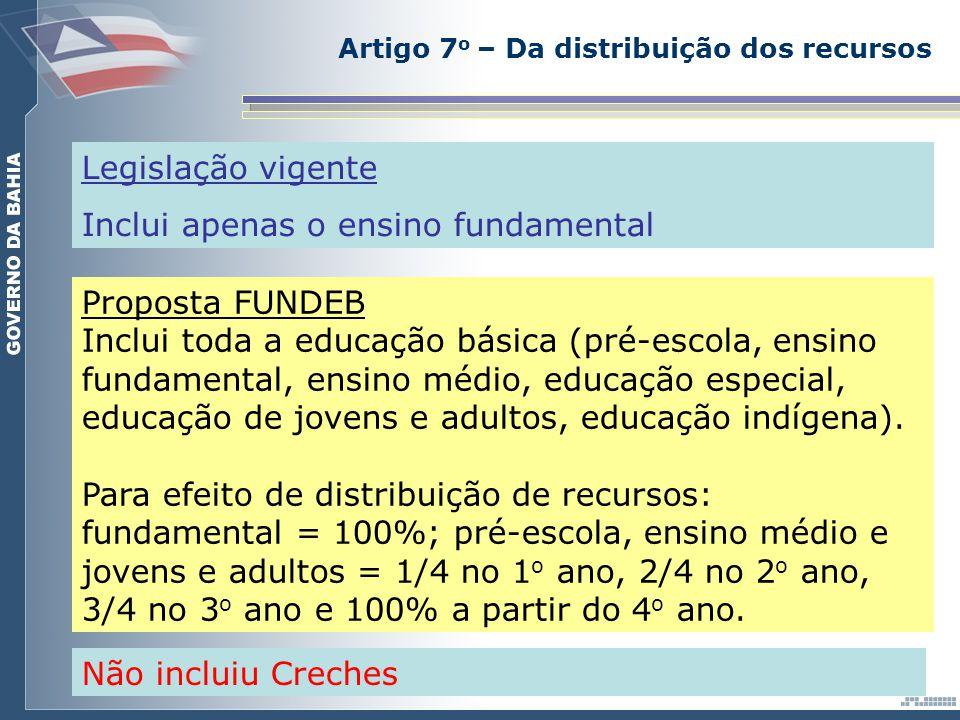 Artigo 7 o – Da distribuição dos recursos Legislação vigente Inclui apenas o ensino fundamental Proposta FUNDEB Inclui toda a educação básica (pré-escola, ensino fundamental, ensino médio, educação especial, educação de jovens e adultos, educação indígena).