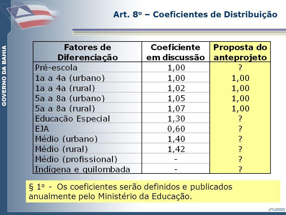 Art. 8 o – Coeficientes de Distribuição § 1 o - Os coeficientes serão definidos e publicados anualmente pelo Ministério da Educação.