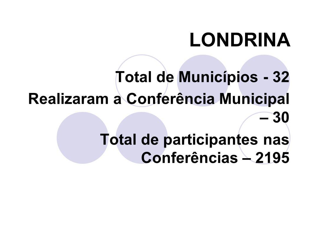 MARINGÁ Total de Municípios - 29 Realizaram a Conferência Municipal – 27 Total de participantes nas Conferências – 3247 Total de participantes no Encontro Regional Temático – 98 Participantes com 60 anos ou mais- 2077