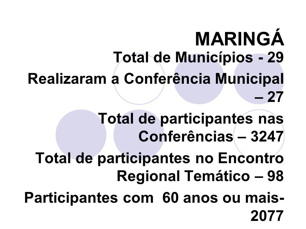 PARANAVAÍ Total de Municípios – 29 Realizaram a Conferência Municipal – 29 Total de participantes nas Conferências – 2412 Total de participantes no Encontro Regional Temático – 170 Participantes com 60 anos ou mais- 1747