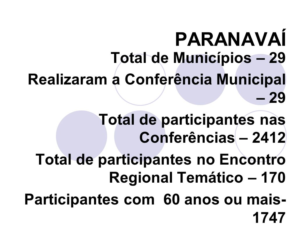 PATO BRANCO Total de Municípios - 15 Realizaram a Conferência Municipal – 14 Total de participantes nas Conferências – 1416 Total de participantes no Encontro Regional Temático –97 Participantes com 60 anos ou mais- 1134