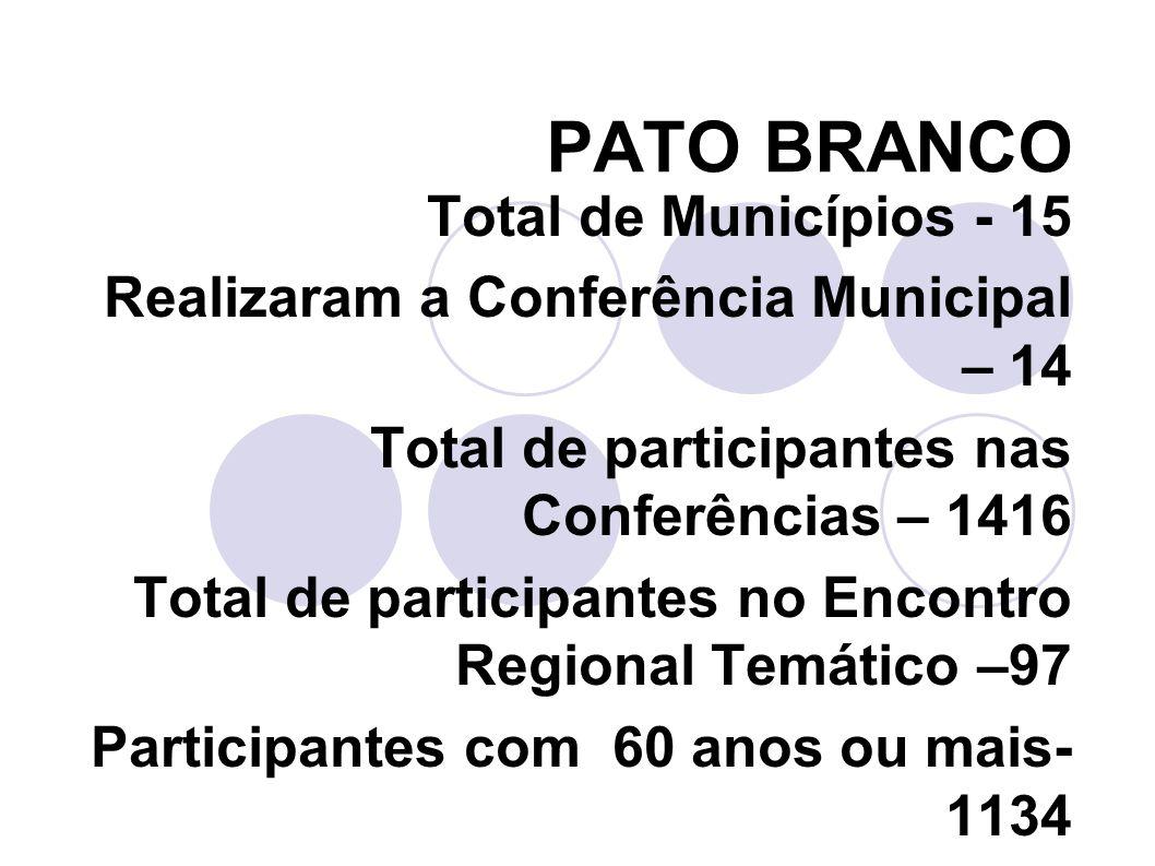 PONTA GROSSA Total de Municípios - 18 Realizaram a Conferência Municipal – 13 Total de participantes nas Conferências – 1124 Total de participantes no Encontro Regional Temático – 130
