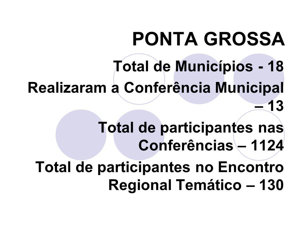 UMUARAMA Total de Municípios - 23 Realizaram a Conferência Municipal – 23 Total de participantes nas Conferências – 1410 Total de participantes no Encontro Regional Temático – Participantes com 60 anos ou mais- 809