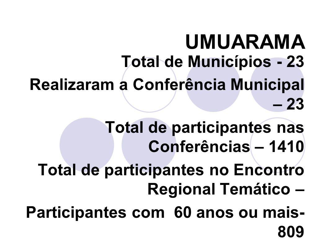 UNIÃO DA VITÓRIA Total de Municípios - 09 Realizaram a Conferência Municipal – 09 Total de participantes nas Conferências – 433 Total de participantes no Encontro Regional Temático – 27 Participantes com 60 anos ou mais- 158