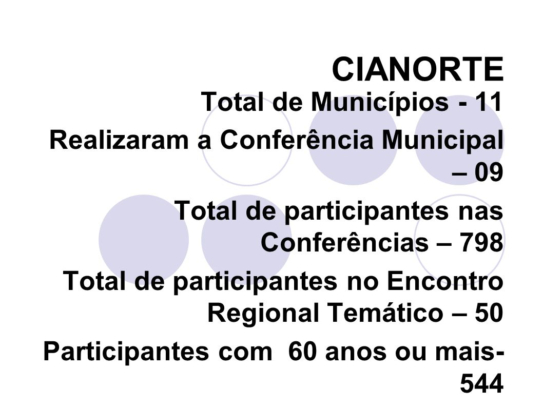 CASCAVEL Total de Municípios - 34 Realizaram a Conferência Municipal – 32
