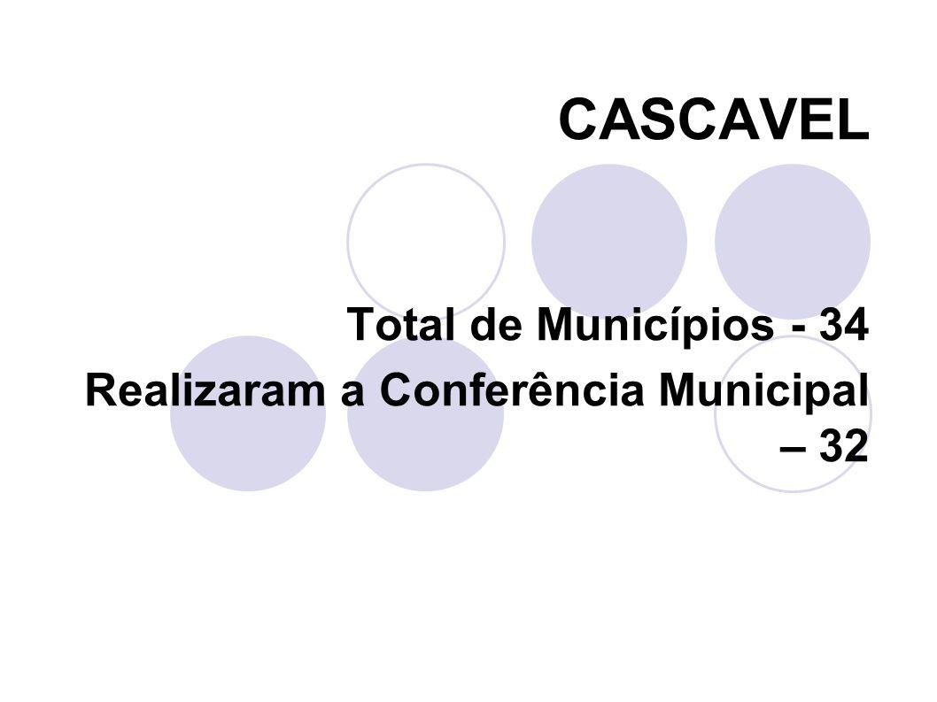 MUNICIPÍOS DO ESTADO DO PARANÁ 372 municípios que realizaram a conferência.