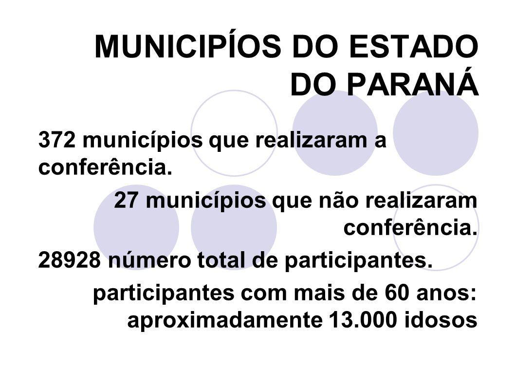 ENCONTROS REGIONAIS TEMÁTICOS 18 ENCONTROS REGIONAIS TEMÁTICOS 1800 DELEGADOS PARTICIPANTES 352 MUNICIPIOS PARTICIPANTES