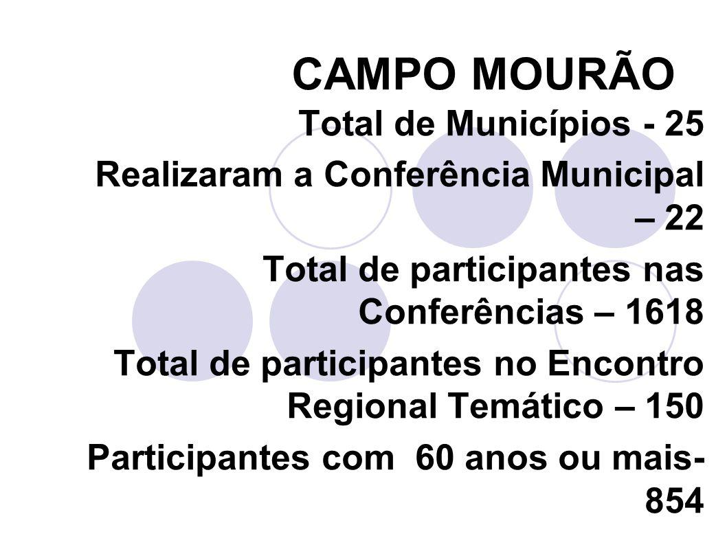 CURITIBA Total de Municípios - 36 Realizaram a Conferência Municipal – 33 Total de participantes nas Conferências – 3200 Total de participantes no Encontro Regional Temático – 110