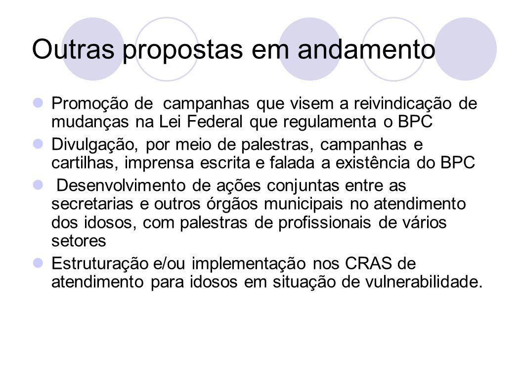 Outras propostas em andamento Promoção de campanhas que visem a reivindicação de mudanças na Lei Federal que regulamenta o BPC Divulgação, por meio de