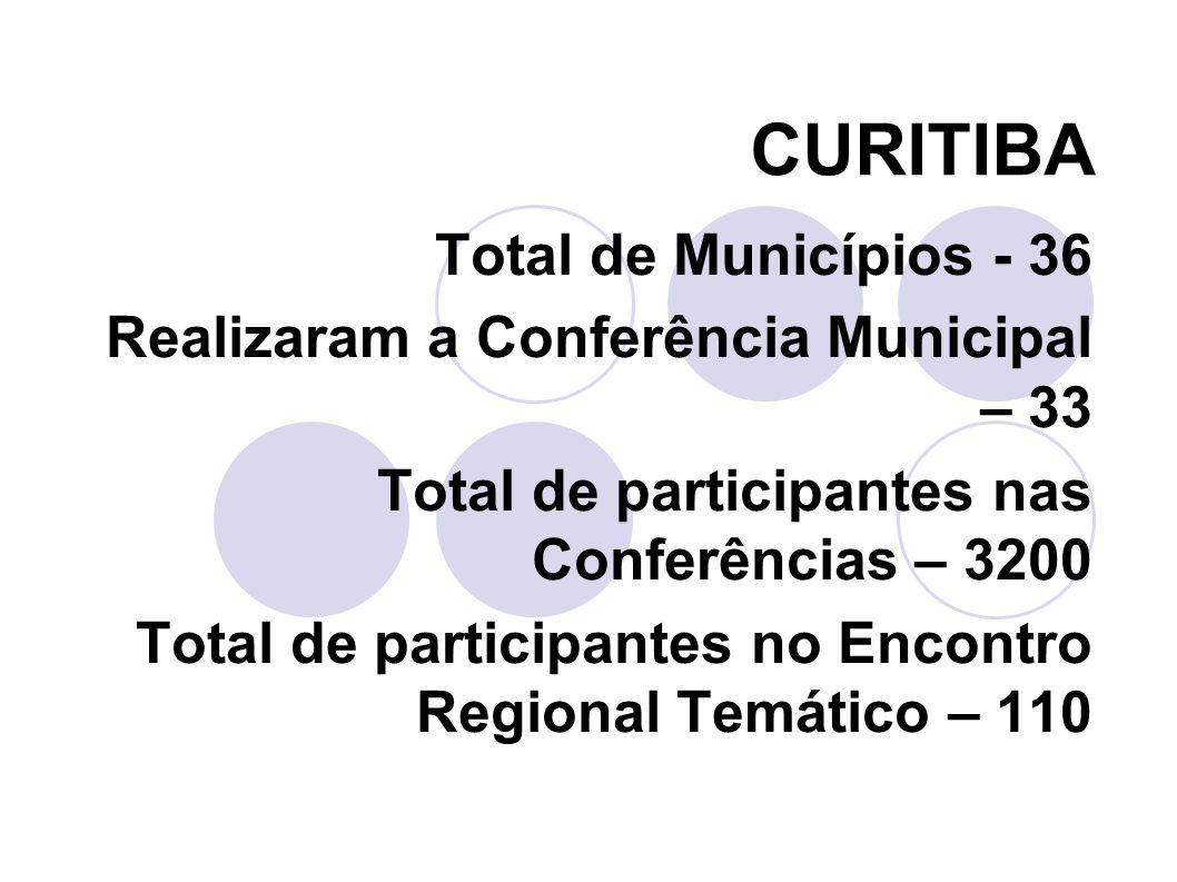 CORNÉLIO PROCÓPIO Total de Municípios - 23 Realizaram a Conferência Municipal – 23 Total de participantes nas Conferências – 1352 Total de participantes no Encontro Regional Temático – 107 Participantes com 60 anos ou mais- 707