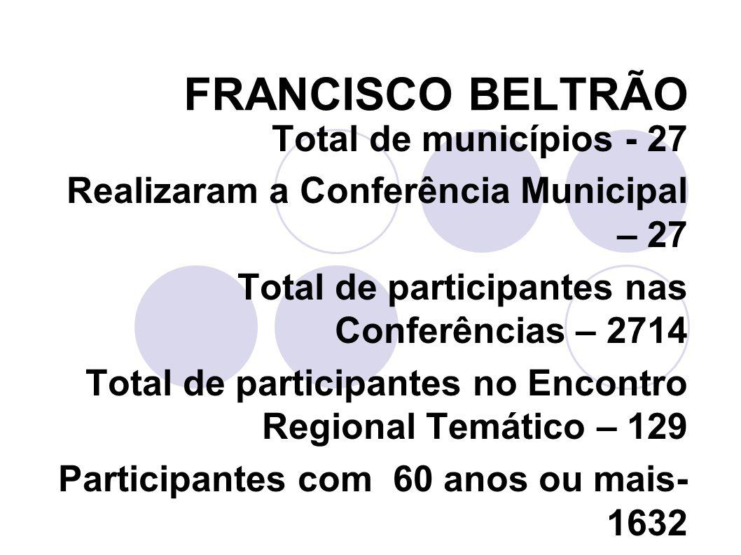 IVAIPORÃ Total de Municípios - 21 Realizaram a Conferência Municipal – 20 Total de participantes nas Conferências – 1645 Total de participantes no Encontro Regional Temático – 77 Participantes com 60 anos ou mais- 1137