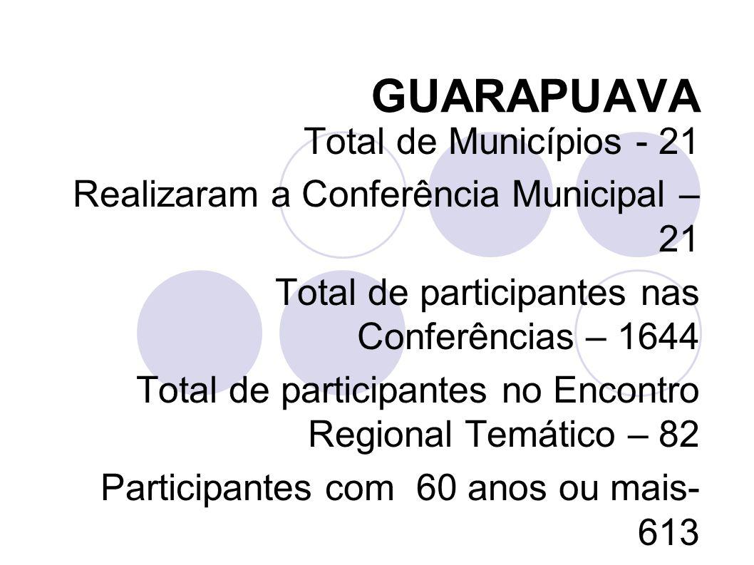 FOZ DO IGUAÇU Total de Municípios - 14 Realizaram a Conferência Municipal – 14 Total de participantes nas Conferências – 1919 Total de participantes no Encontro Regional Temático – 130