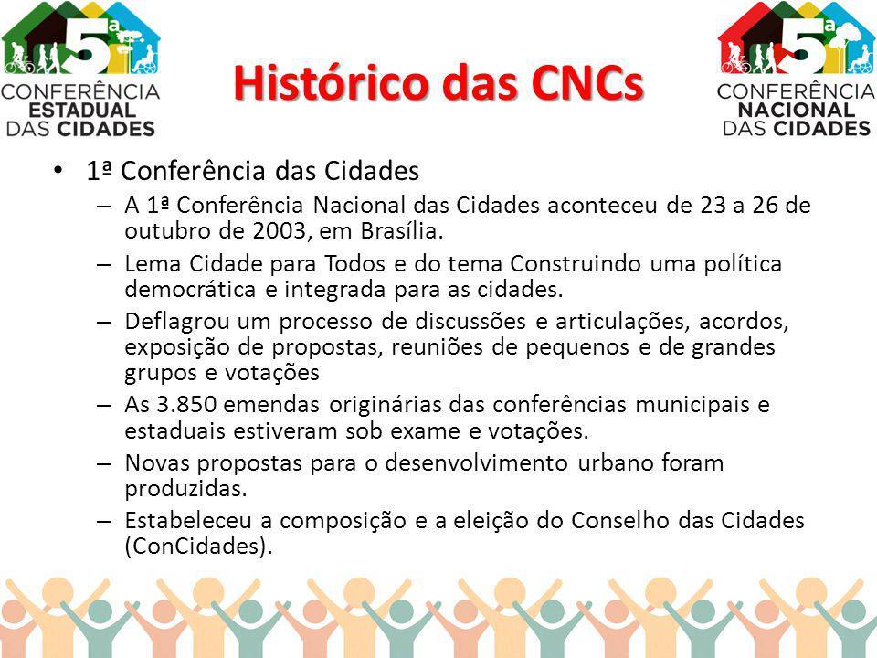 1ª Conferência das Cidades – A 1ª Conferência Nacional das Cidades aconteceu de 23 a 26 de outubro de 2003, em Brasília. – Lema Cidade para Todos e do