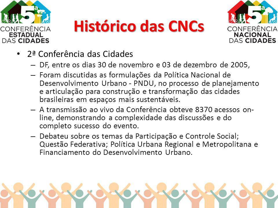 Histórico das CNCs 2ª Conferência das Cidades – DF, entre os dias 30 de novembro e 03 de dezembro de 2005, – Foram discutidas as formulações da Políti