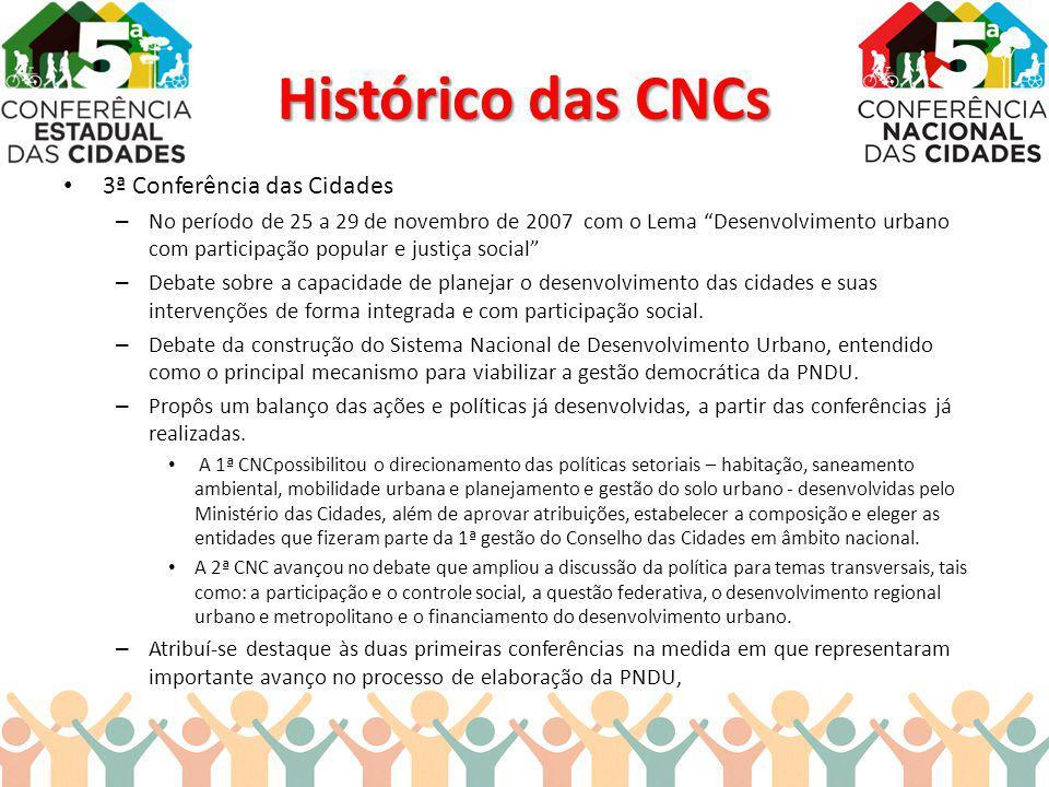 Histórico das CNCs 3ª Conferência das Cidades – No período de 25 a 29 de novembro de 2007 com o Lema Desenvolvimento urbano com participação popular e