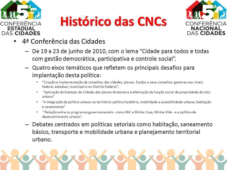 Histórico das CNCs 4ª Conferência das Cidades – De 19 a 23 de junho de 2010, com o lema Cidade para todos e todas com gestão democrática, participativ