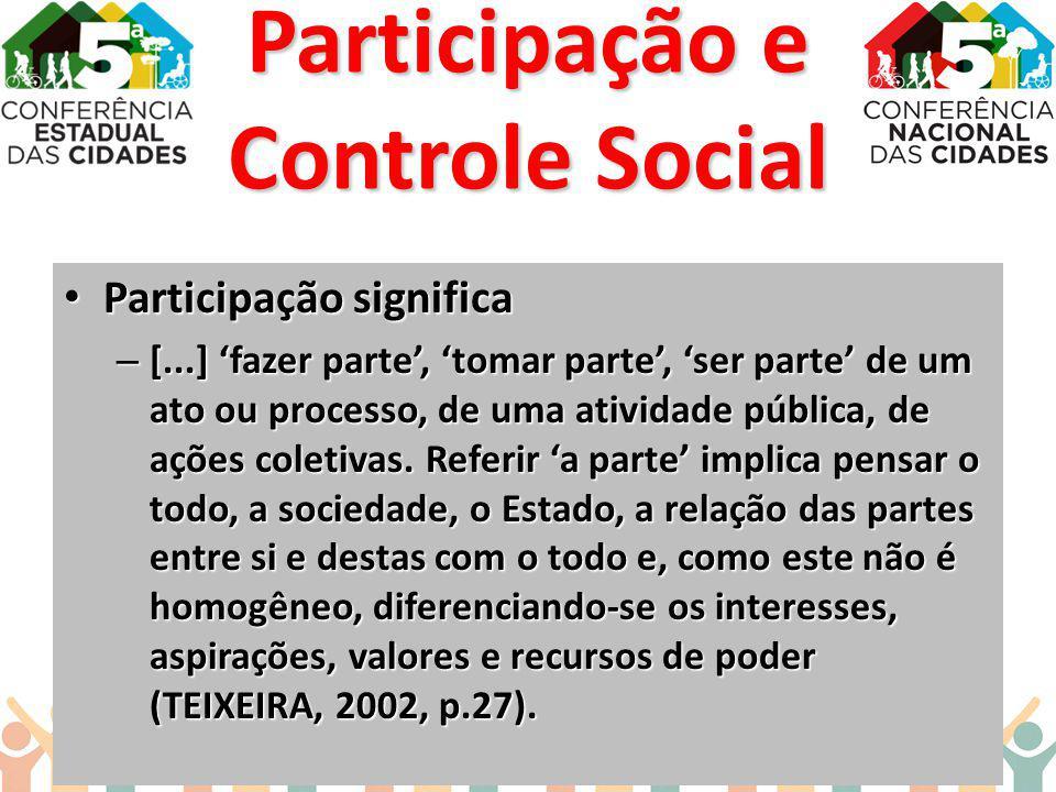 Participação significa Participação significa – [...] fazer parte, tomar parte, ser parte de um ato ou processo, de uma atividade pública, de ações co