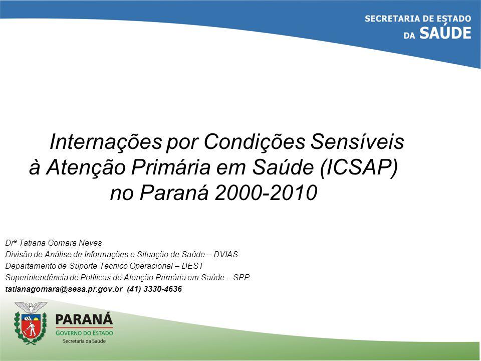 Internações por Condições Sensíveis à Atenção Primária em Saúde (ICSAP) no Paraná 2000-2010 Drª Tatiana Gomara Neves Divisão de Análise de Informações