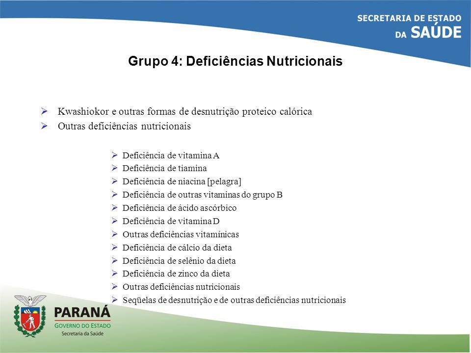 Grupo 4: Deficiências Nutricionais Kwashiokor e outras formas de desnutrição proteico calórica Outras deficiências nutricionais Deficiência de vitamin