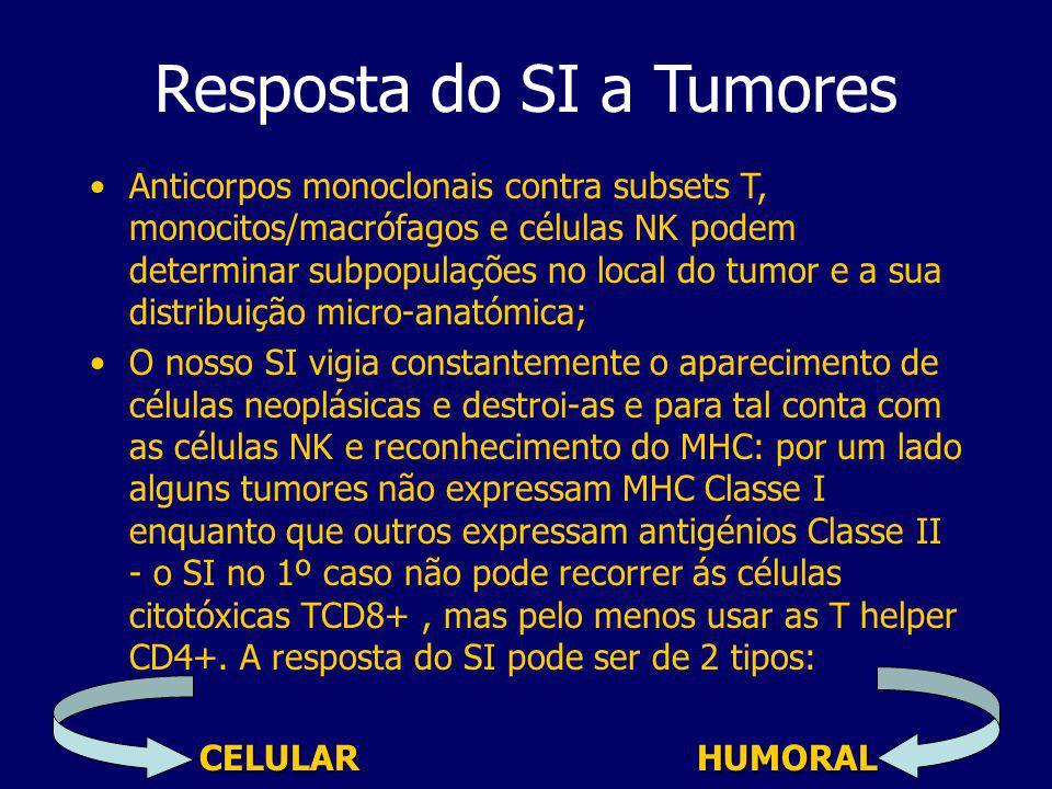 Resposta celular activação TA activação T inclui a geração de linfócitos Th, Tc e Ts; os linfócitos T citotóxicos reconhecem os antigénios tumorais em associação com MHC Classe I.