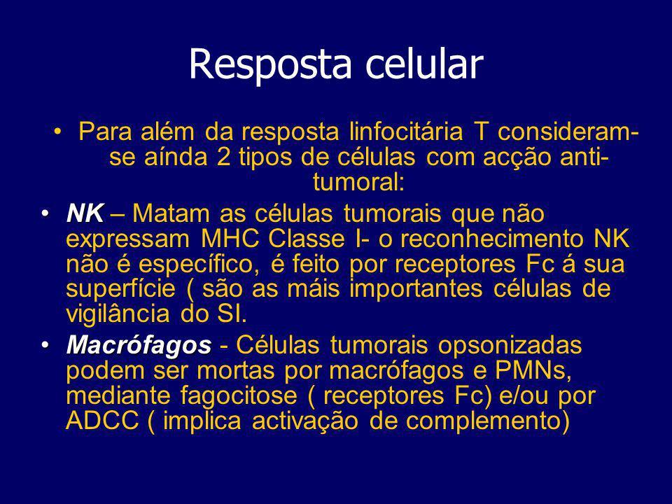 Tumores e imunidade inata Os tumores mesmo perdendo a capacidade de expressão de MHC I ficam susceptíveis ao ataque das células NK