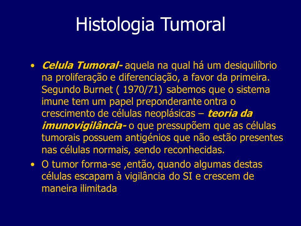 Histologia Tumoral Tumores sólidos removidos cirurgicamente são frequentemente caracterizados por um infiltrado celular heterogéneo de fagócitos mononucleares linfócitos, plasmócitos e mastócitos sugere uma resposta imunológica específica.