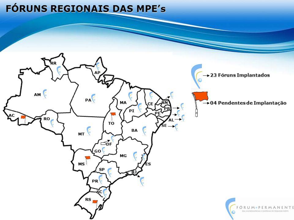 DESAFIO ALINHAMENTO DO FÓRUNS NAS 3 ESFERAS DE GOVERNO Fórum Permanentes das MPEs FórunsMunicipais FórunsMunicipais Fóruns Regionais das MPEs FórunsMunicipais FórunsMunicipais FórunsMunicipais FórunsMunicipais