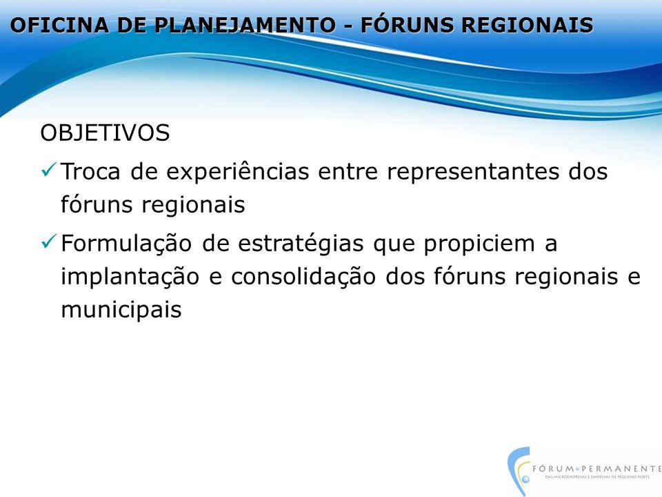 OBJETIVOS Troca de experiências entre representantes dos fóruns regionais Formulação de estratégias que propiciem a implantação e consolidação dos fóruns regionais e municipais OFICINA DE PLANEJAMENTO - FÓRUNS REGIONAIS