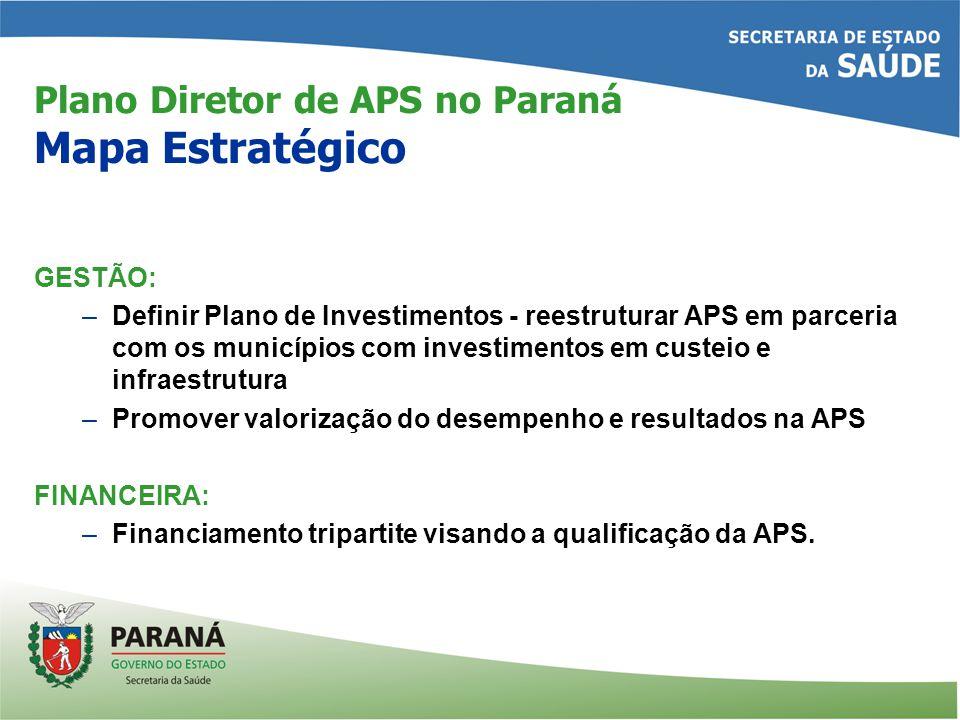 Plano Diretor de APS no Paraná Mapa Estratégico GESTÃO: –Definir Plano de Investimentos - reestruturar APS em parceria com os municípios com investimentos em custeio e infraestrutura –Promover valorização do desempenho e resultados na APS FINANCEIRA: –Financiamento tripartite visando a qualificação da APS.