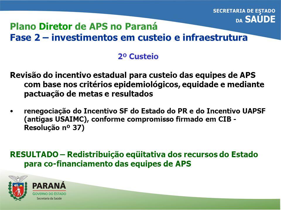 Plano Diretor de APS no Paraná Fase 2 – investimentos em custeio e infraestrutura 2º Custeio Revisão do incentivo estadual para custeio das equipes de APS com base nos critérios epidemiológicos, equidade e mediante pactuação de metas e resultados renegociação do Incentivo SF do Estado do PR e do Incentivo UAPSF (antigas USAIMC), conforme compromisso firmado em CIB - Resolução nº 37) RESULTADO – Redistribuição eqüitativa dos recursos do Estado para co-financiamento das equipes de APS