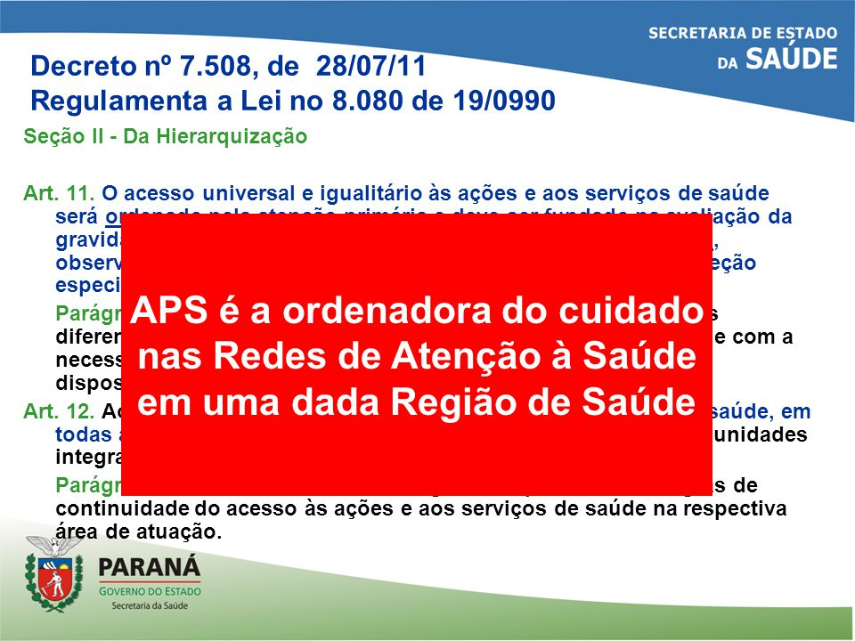 Decreto nº 7.508, de 28/07/11 Regulamenta a Lei no 8.080 de 19/0990 Seção II - Da Hierarquização Art.