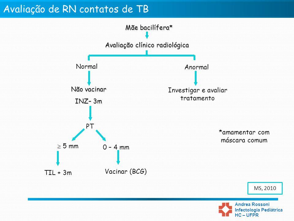 Tratamento Preventivo da Tuberculose Andrea Rossoni Infectologia Pediátrica HC – UFPR Mãe bacilífera* Avaliação clínico radiológica Normal Investigar