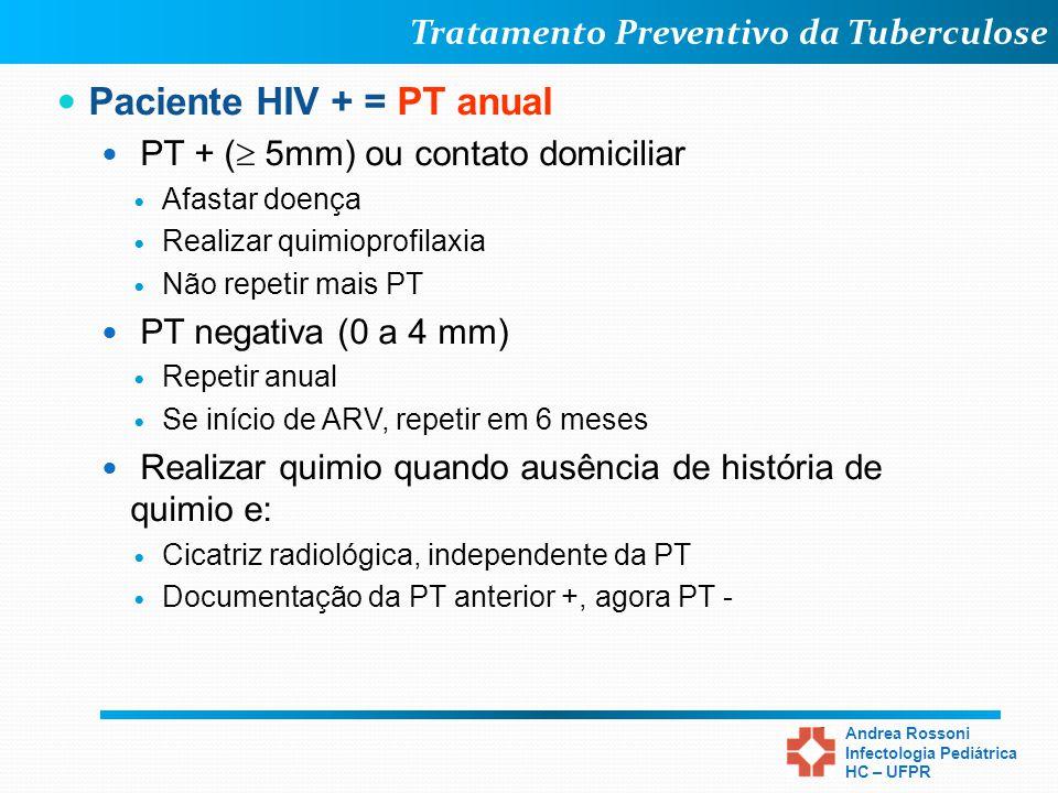 Tratamento Preventivo da Tuberculose Andrea Rossoni Infectologia Pediátrica HC – UFPR Paciente HIV + = PT anual PT + ( 5mm) ou contato domiciliar Afas