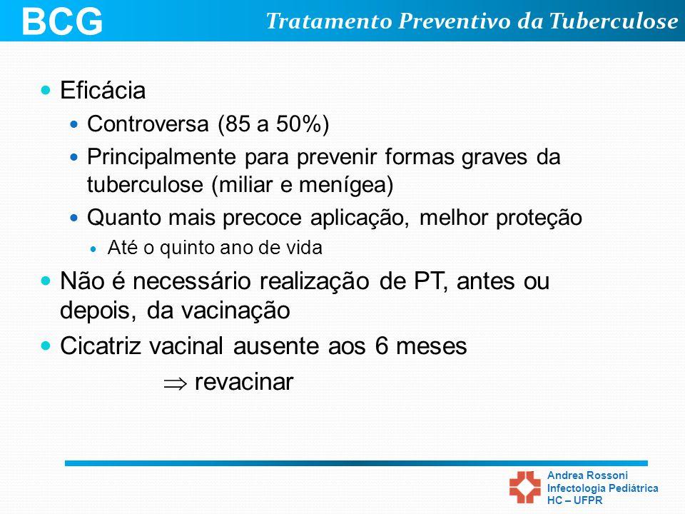 Tratamento Preventivo da Tuberculose Andrea Rossoni Infectologia Pediátrica HC – UFPR Eficácia Controversa (85 a 50%) Principalmente para prevenir for