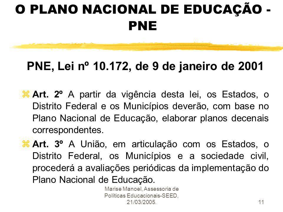 Marise Manoel, Assessoria de Políticas Educacionais-SEED, 21/03/2005.11 O PLANO NACIONAL DE EDUCAÇÃO - PNE PNE, Lei nº 10.172, de 9 de janeiro de 2001