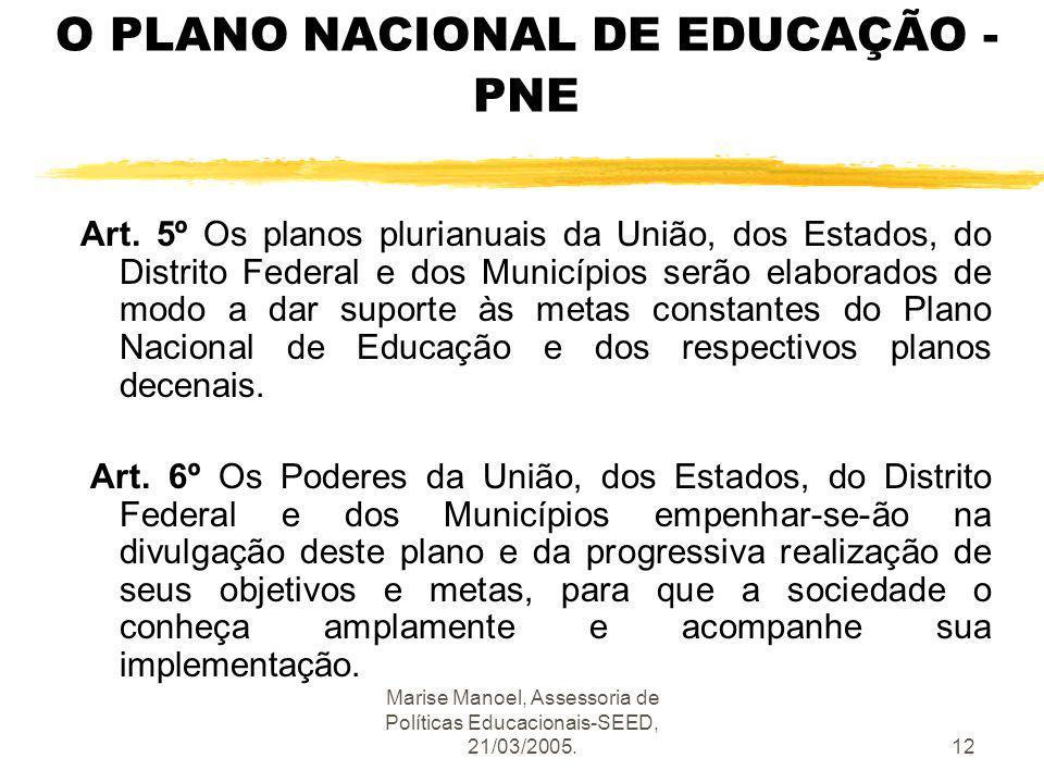 Marise Manoel, Assessoria de Políticas Educacionais-SEED, 21/03/2005.12 O PLANO NACIONAL DE EDUCAÇÃO - PNE Art. 5º Os planos plurianuais da União, dos