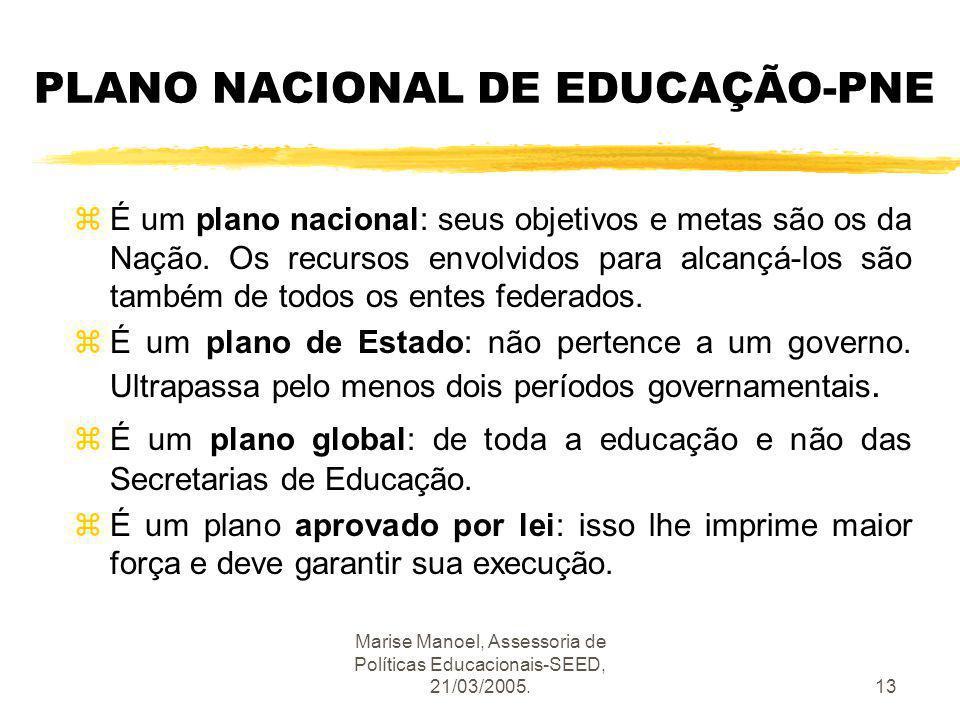 Marise Manoel, Assessoria de Políticas Educacionais-SEED, 21/03/2005.13 PLANO NACIONAL DE EDUCAÇÃO-PNE zÉ um plano nacional: seus objetivos e metas sã