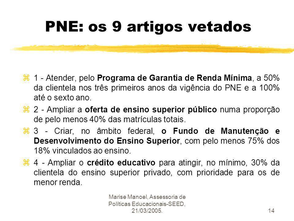 Marise Manoel, Assessoria de Políticas Educacionais-SEED, 21/03/2005.14 PNE: os 9 artigos vetados z1 - Atender, pelo Programa de Garantia de Renda Mín